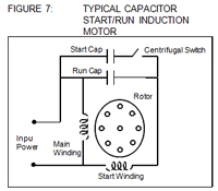 Motor School Manufacturing Companies In India Induction